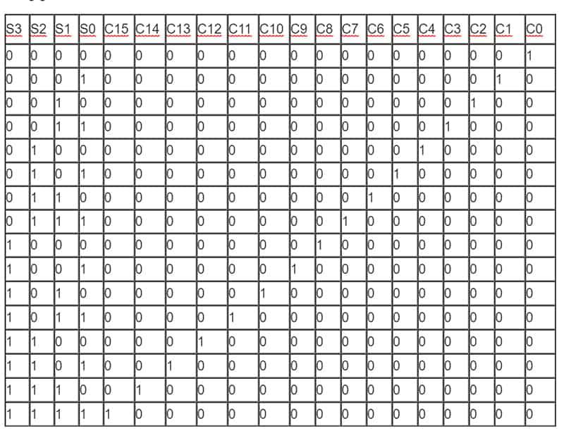Module giải mã 4 sang 16 (Decoder 4 – 16)