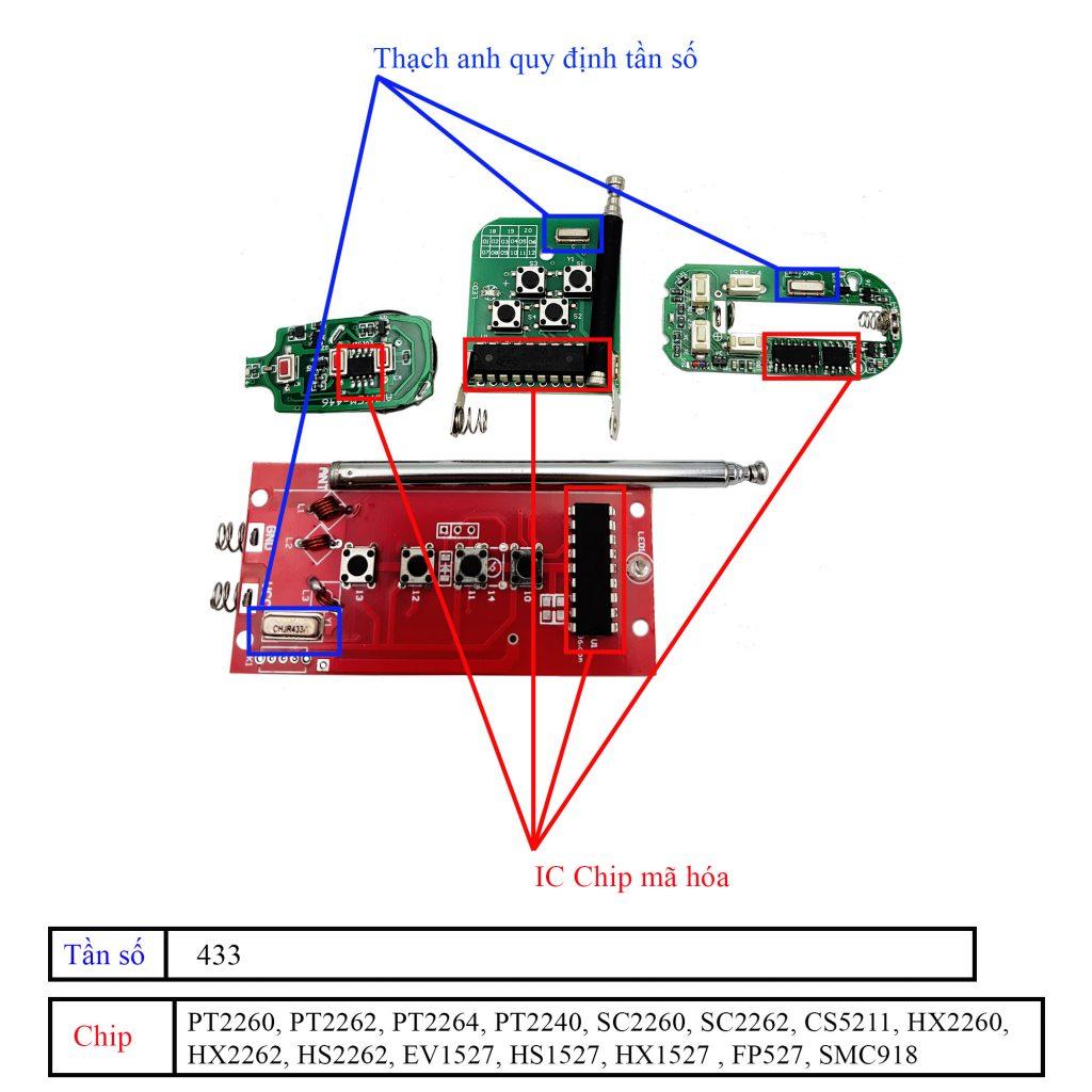 Cách kiểm tra IC và tần số Remote học lệnh 433Mhz