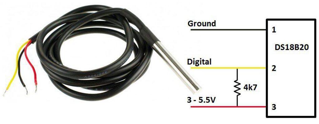 Kích thước Cảm biến nhiệt độ DS18B20 dây mềm