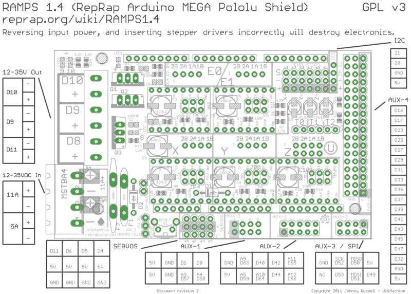 Mạch Điều Khiển Máy In 3D RAMPS 1.4