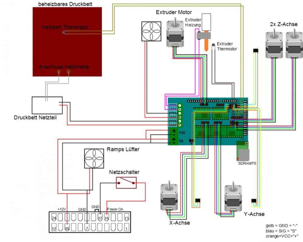 Mạch Điều Khiển Máy In 3D RAMPS 1.5