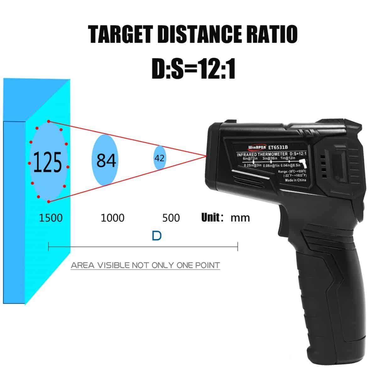 Hướng dẫn đo bằng máy WinApex ET6531B