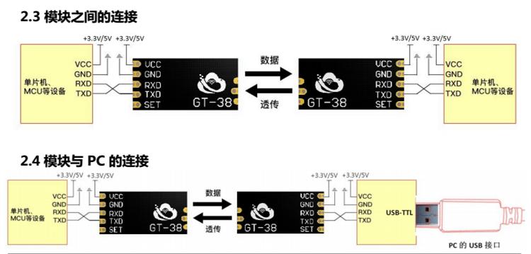 Mạch Thu Phát Sóng RF GT-38 SI4438 / 4463 1200m UART