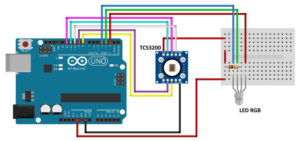 Cảm biến màu GY-31 (TCS3200)