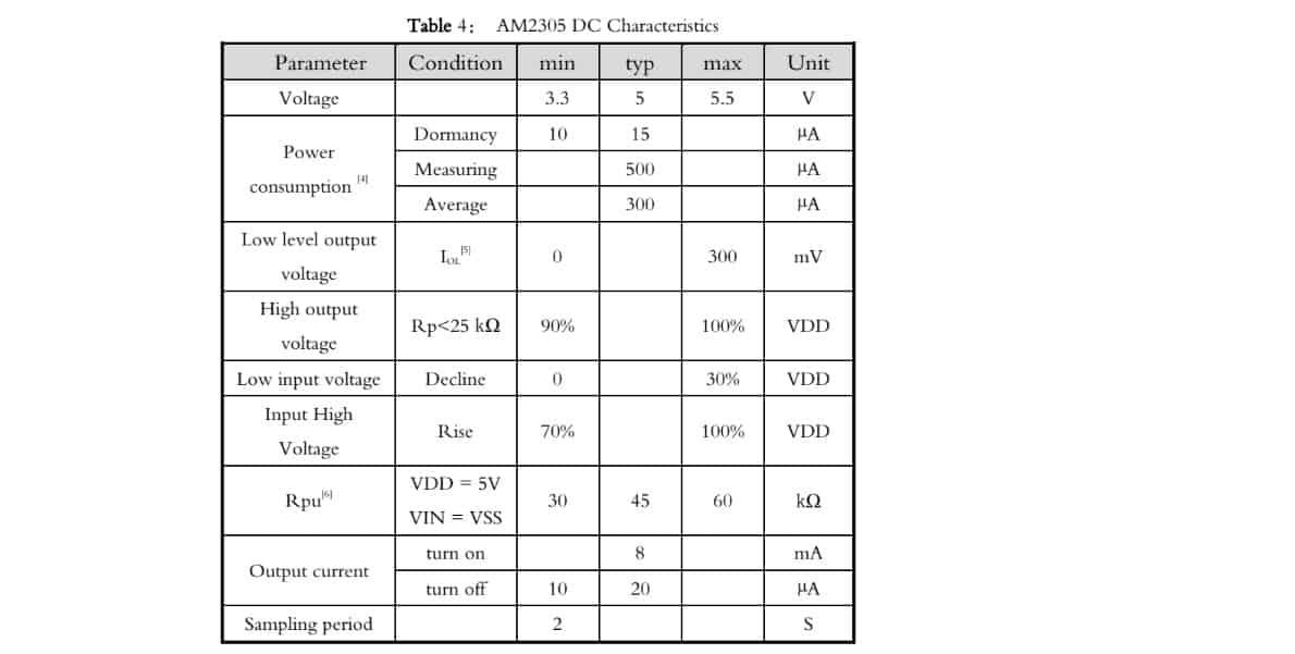 Cảm biến nhiệt độ và độ ẩm AM2305