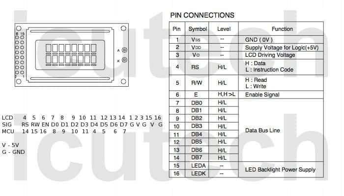 Màn hình LCD 0802