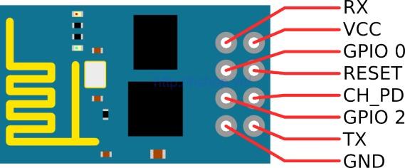 Mạch thu phát wifi ESP8266 uart ESP-01