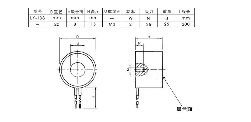Nam châm điện LY-108 25N
