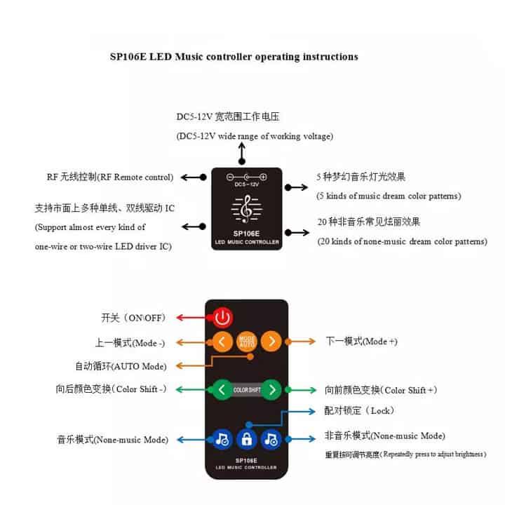 Sơ đồ chức năng Bộ điều khiển Led W2812 nháy theo nhạc SP106E 5-12VDC