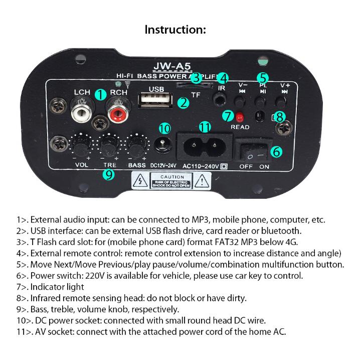Mạch khuếch đại âm thanh loa siêu trầm JW-A5