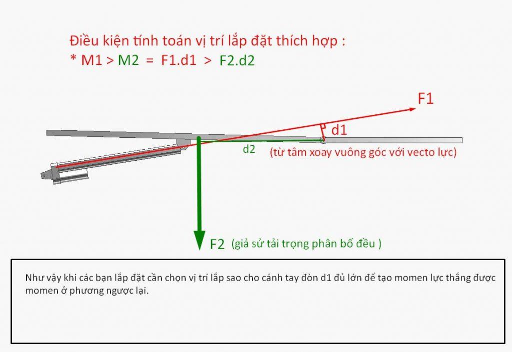Hướng dẫn tính toán lực cho Xi lanh các loại