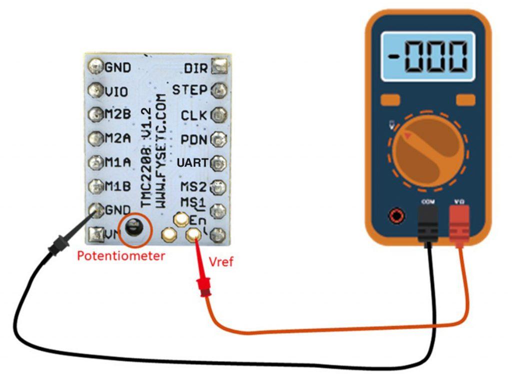 Cài đặt dòng điện của động cơ của Mạch điều khiển động cơ bước TMC2208 V1.2