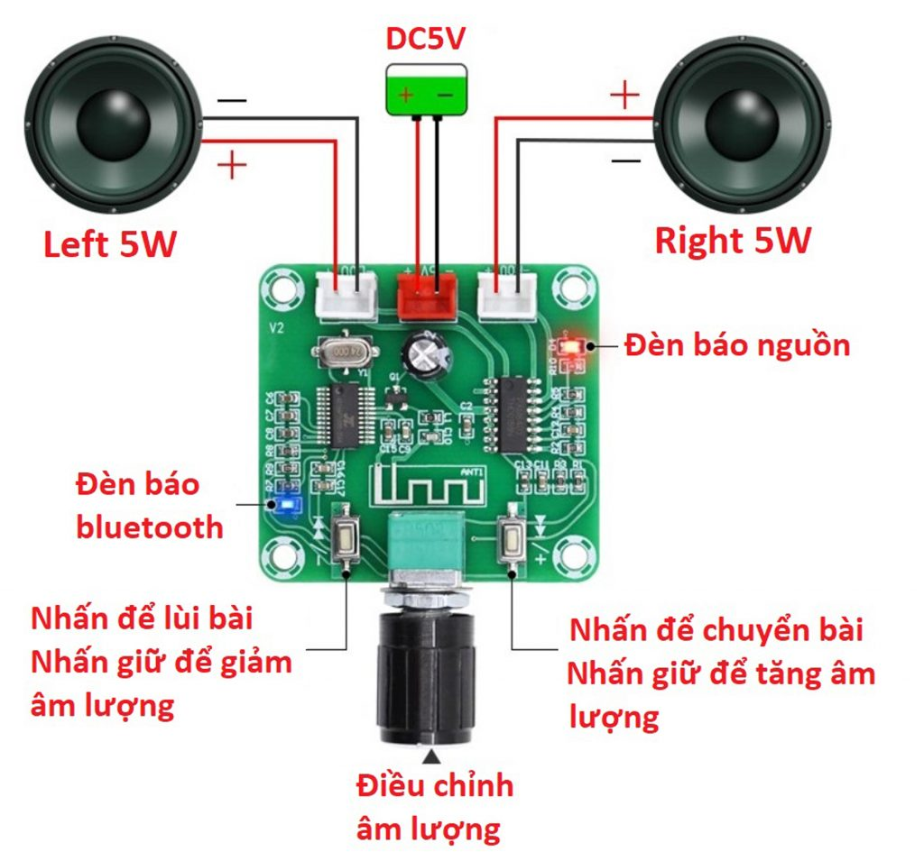 Sơ đồ đấu nối của Mạch khuếch đại âm thanh bluetooth 5.0 PAM8403 2x5W