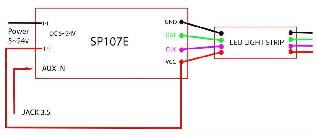 Sơ đồ đấu nối Bộ điều khiển LED WS2812 nháy theo nhạc SP107E app bluetooth 5-24V