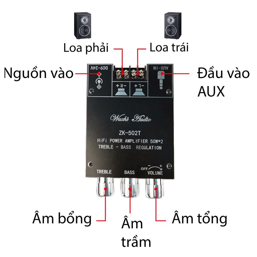 Sơ đồ kết nối Mạch khuếch đại âm thanh Hifi bluetooth 5.0 TPA3116 D2 ZK-502T 50Wx2