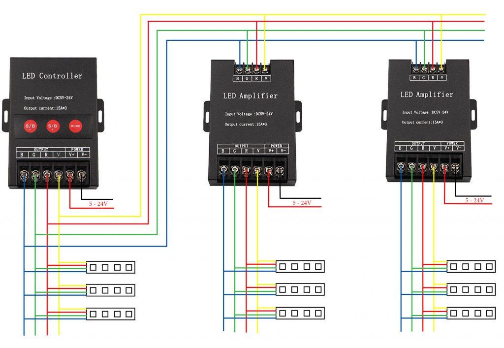 sơ đồ kết nối tham khảo cho Bộ khuếch đại công suất led RGB 45A