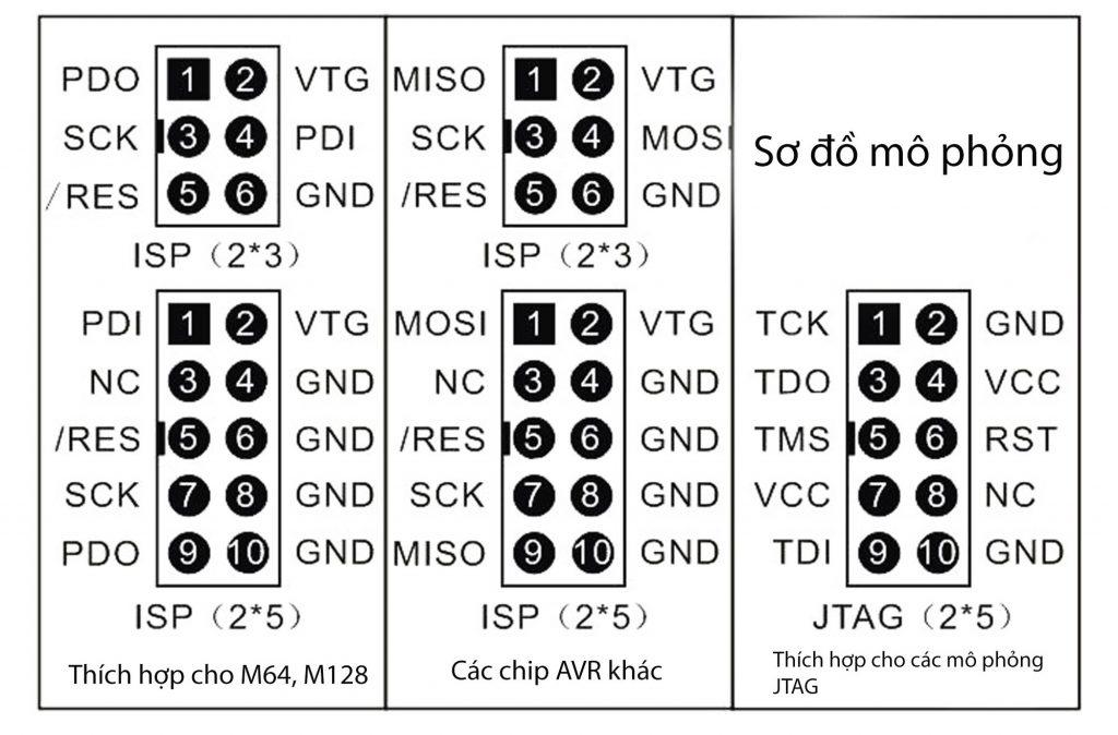Sơ đồ mô phỏng Đế chuyển đổi AVRISP - USBasp - STK500 10 PIN sang 6 PIN