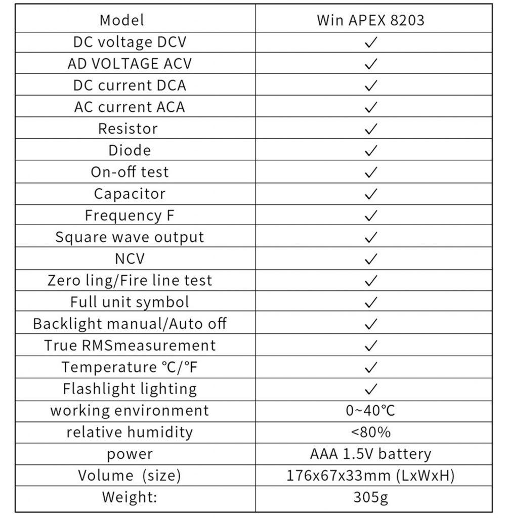Đồng hồ ampe kìm tự động WinAPEX 8203 bao gồm các phần như trên