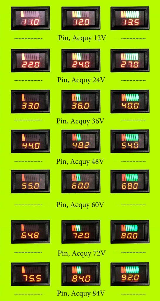 Tính năng Đồng hồ hiển thị điện áp, mức dung lượng Pin Acquy đa năng