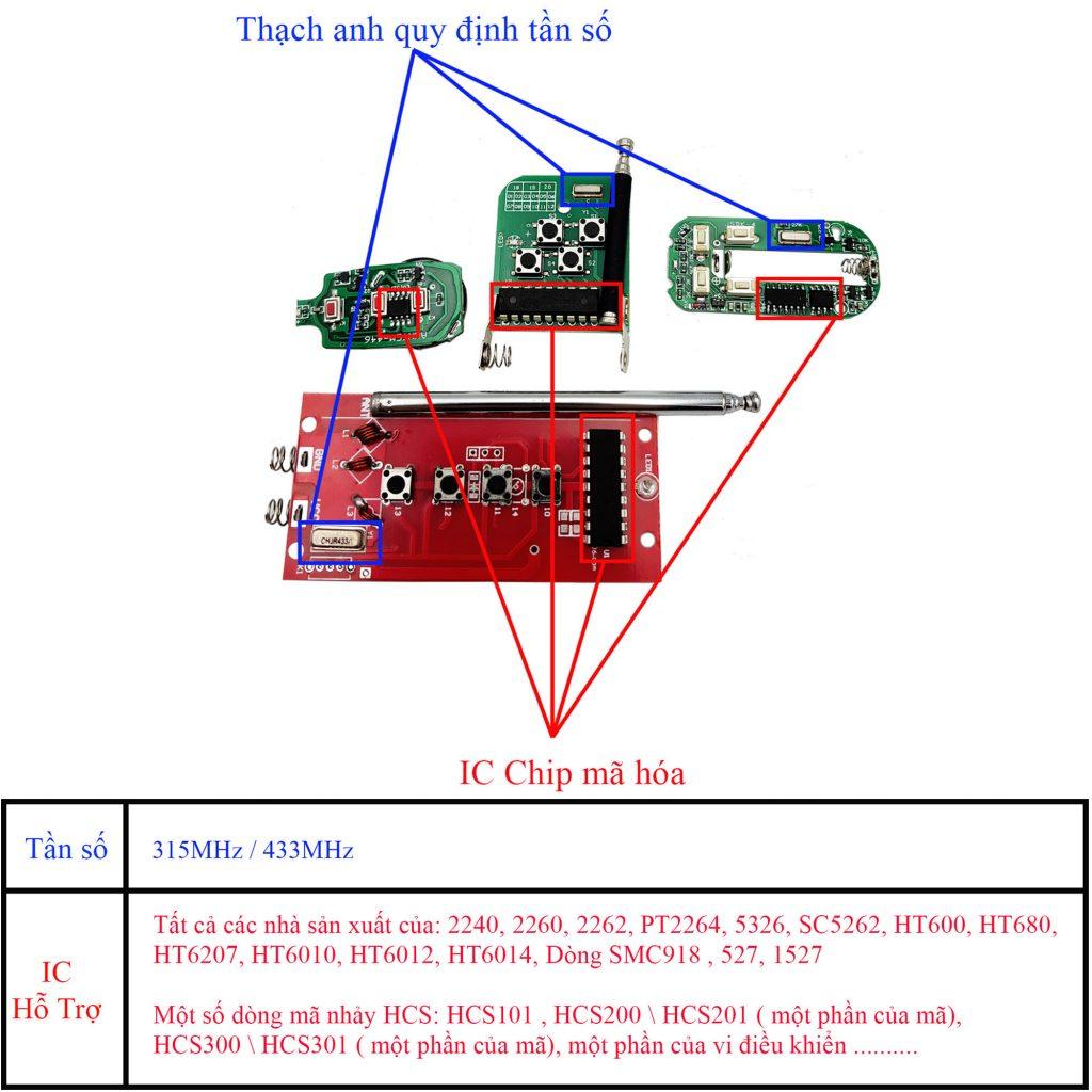 Cấu tạo Remote 4 kênh sao chép mã nhảy tần số 315MHz / 433Mhz