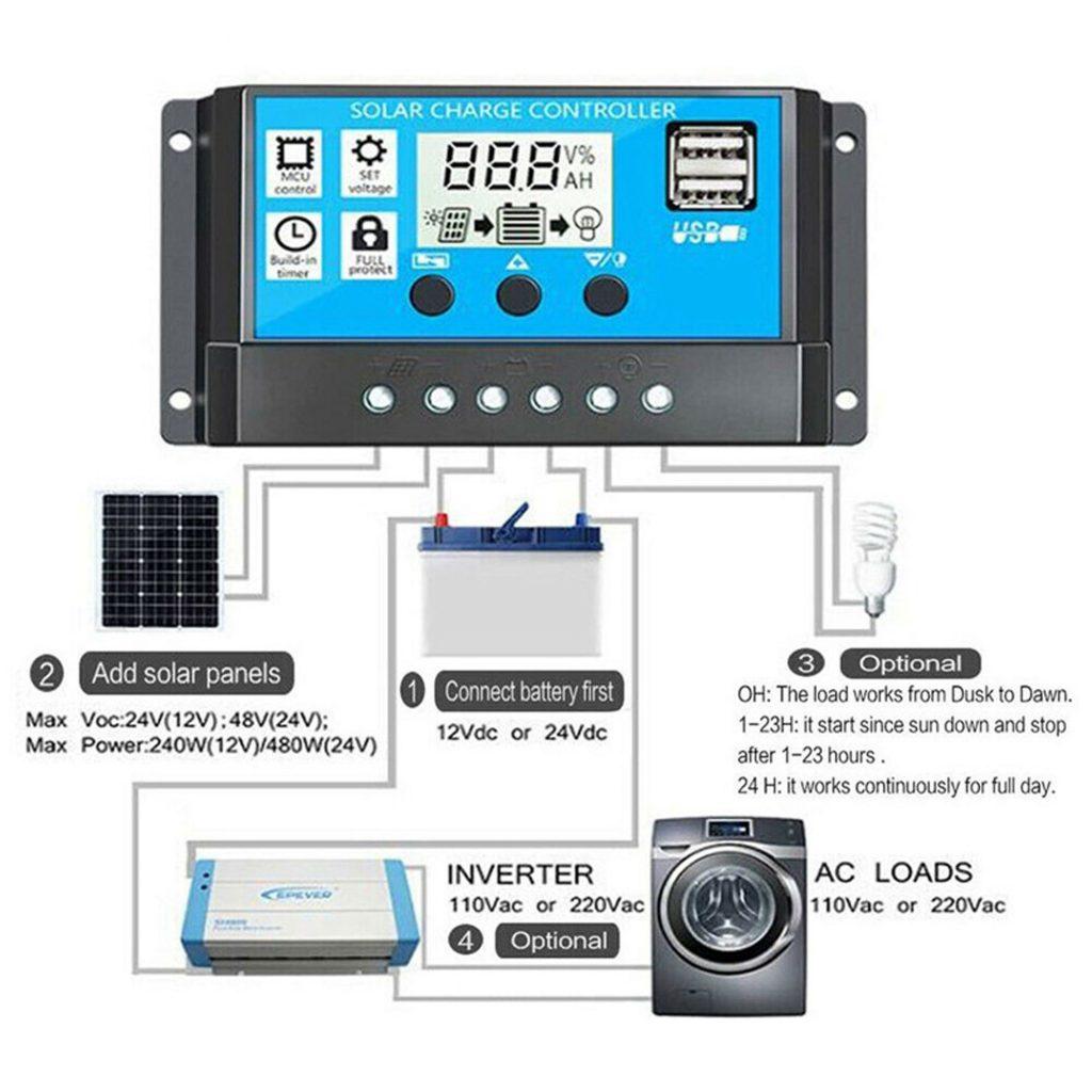 Sơ đồ kết nối Tấm pin năng lượng mặt trời Mono 18V 40W kèm bộ điều khiển sạc