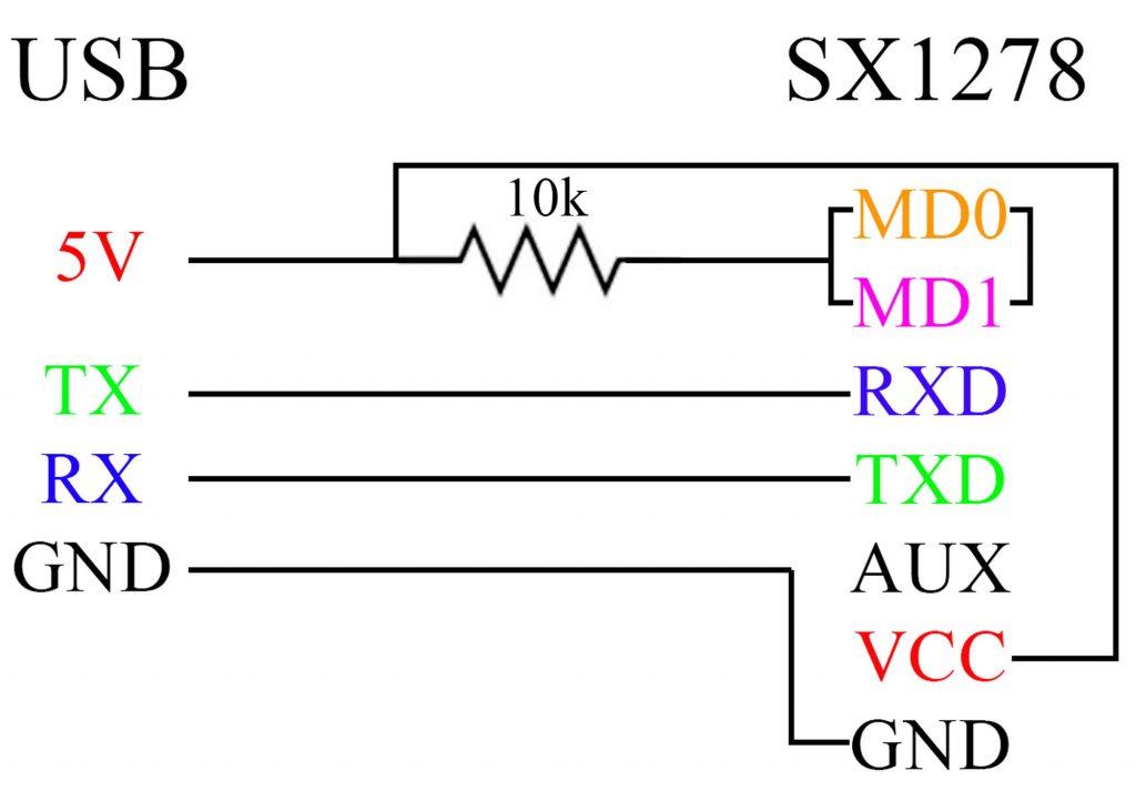 Kết nối Mạch thu phát RF UART lora SX1278 433Mhz